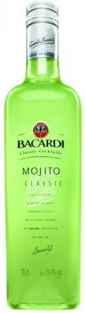 И сегодня Mojito- самый актуальный летний коктейль.